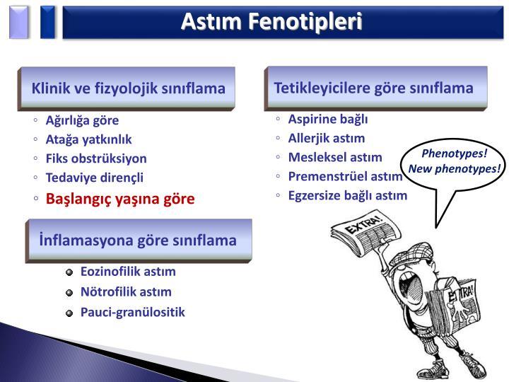 Astım Fenotipleri