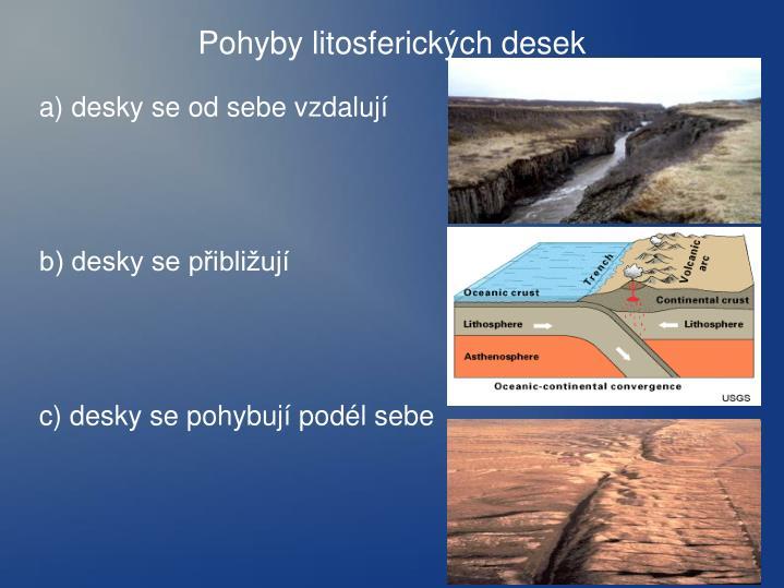 Pohyby litosferických desek