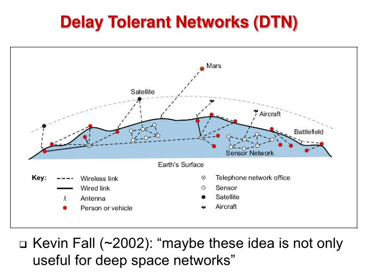 Delay Tolerant Networks (DTN)