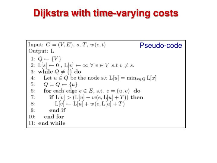 Dijkstra with time-varying costs