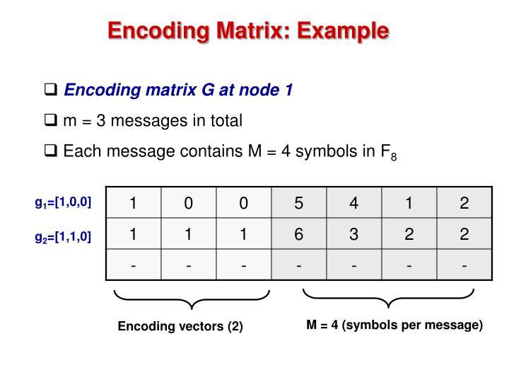 M = 4 (symbols per message)