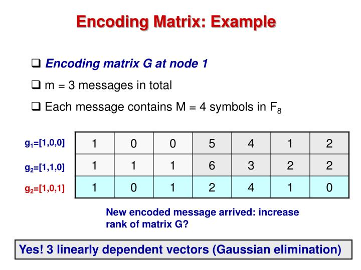 Encoding Matrix: Example