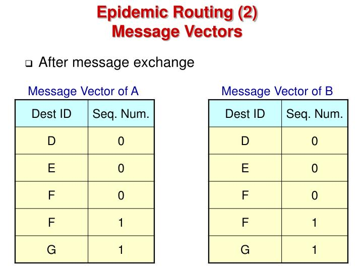 Epidemic Routing (2)