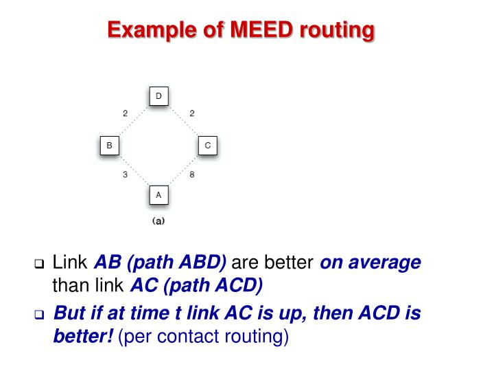 Example of MEED routing