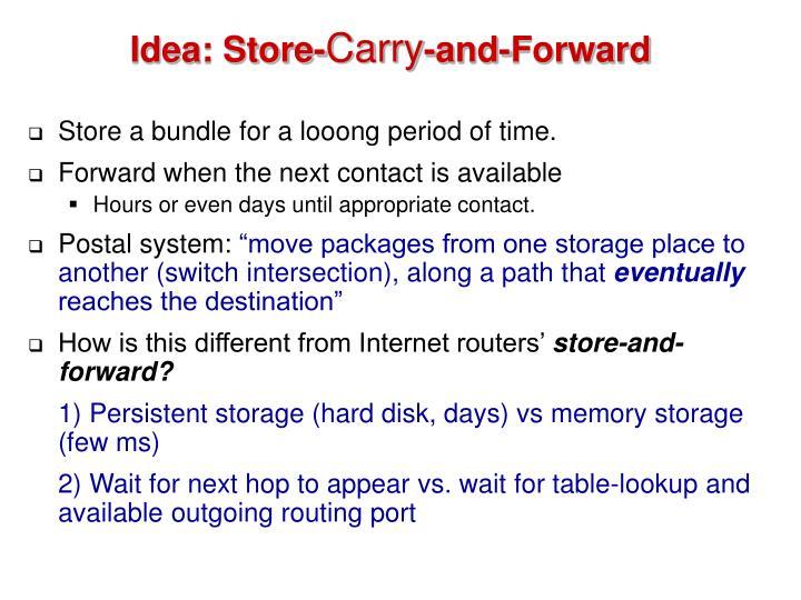 Idea: Store-