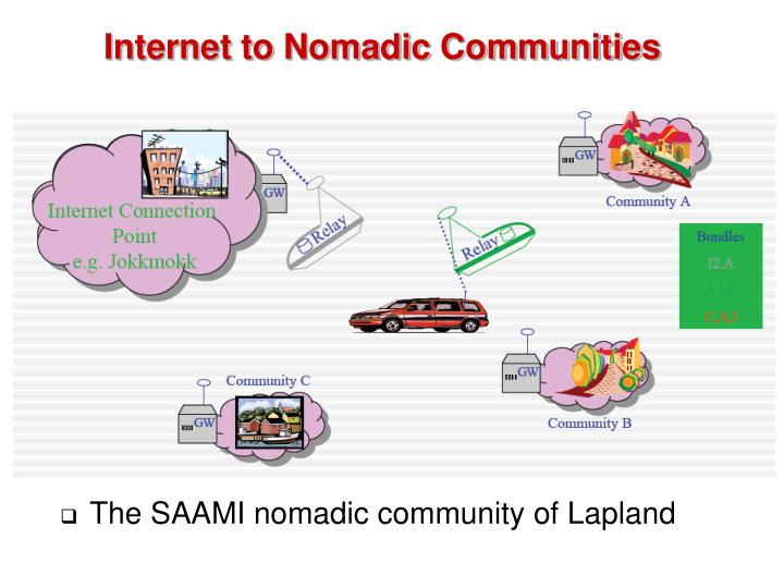 Internet to Nomadic Communities