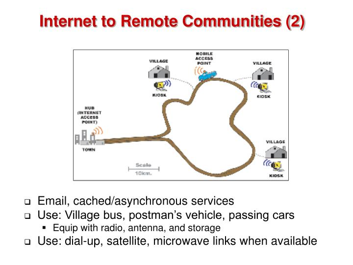 Internet to Remote Communities (2)