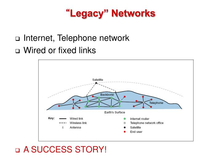 Legacy networks