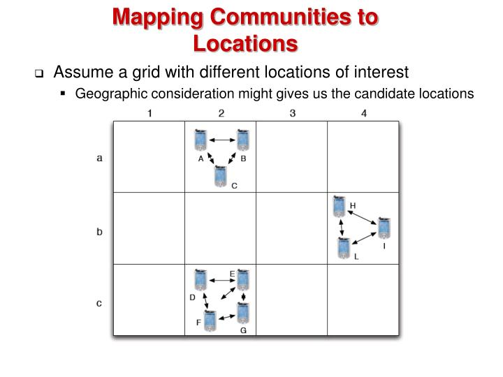 Mapping Communities to Locations