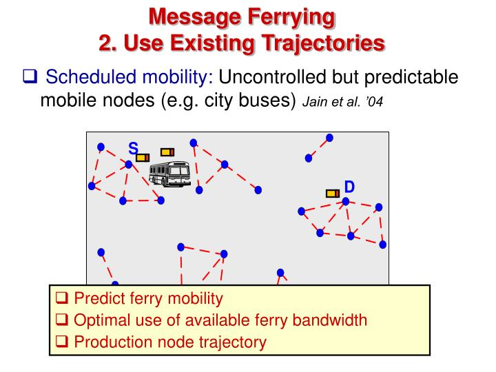 Message Ferrying