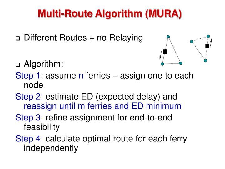 Multi-Route Algorithm (MURA)