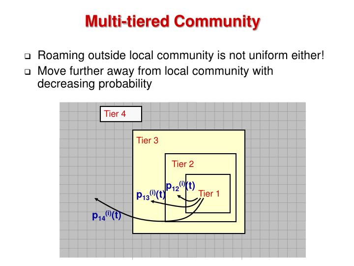 Multi-tiered Community