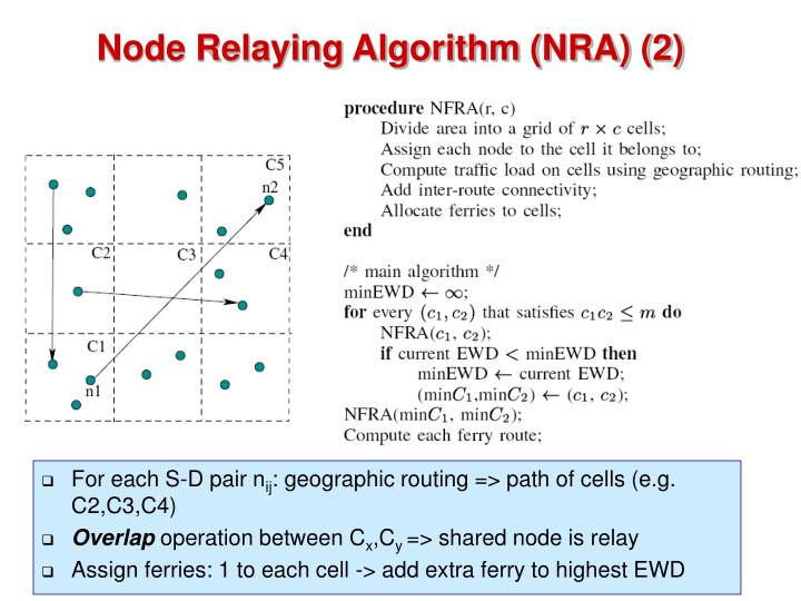 Node Relaying Algorithm (NRA) (2)