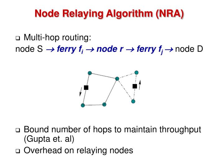 Node Relaying Algorithm (NRA)