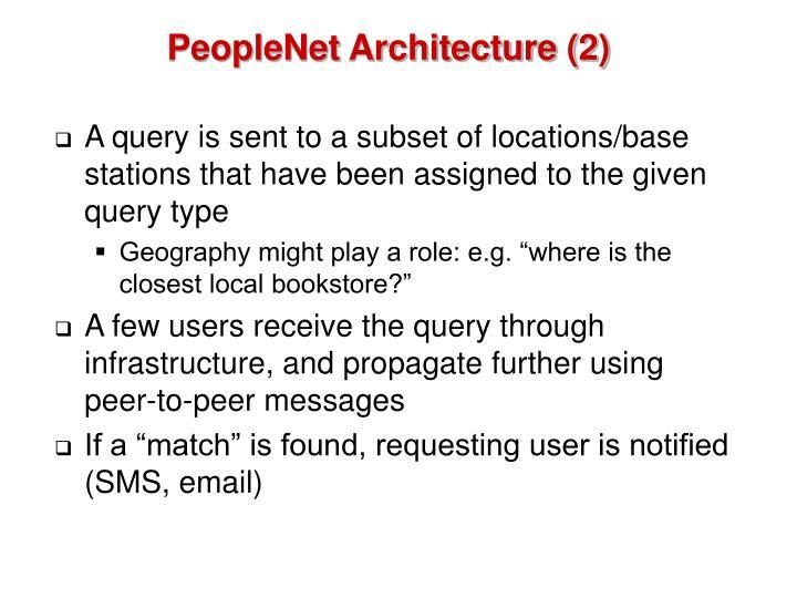 PeopleNet Architecture (2)