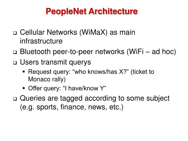 PeopleNet Architecture