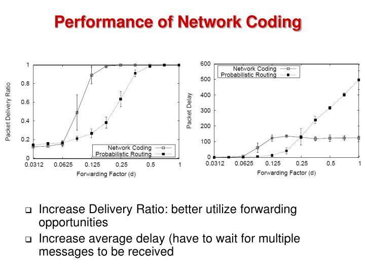 Performance of Network Coding