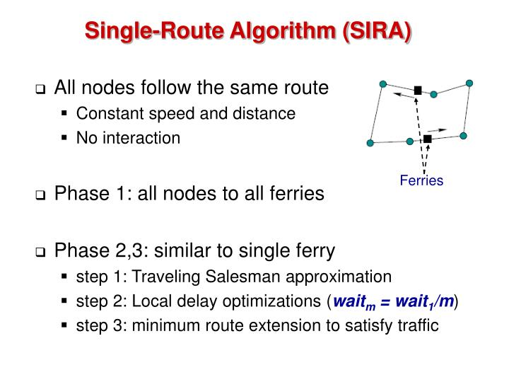 Single-Route Algorithm (SIRA)