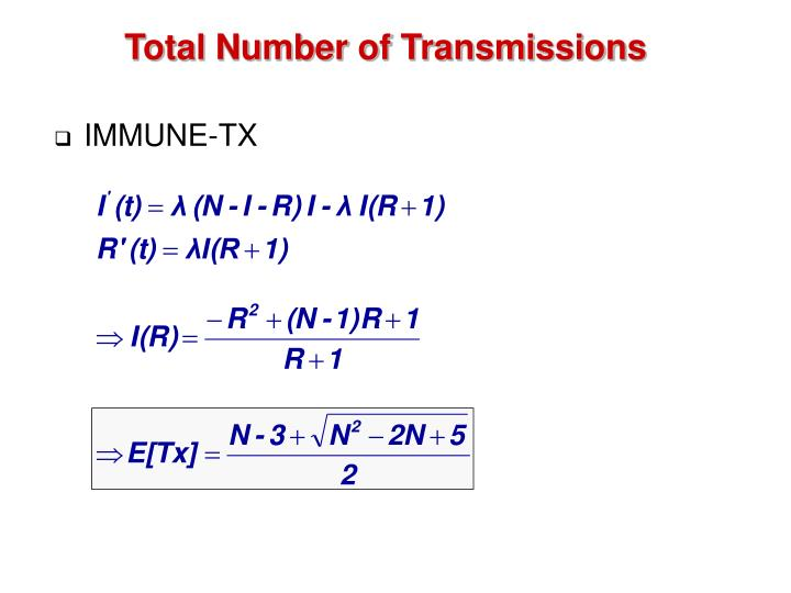 Total Number of Transmissions