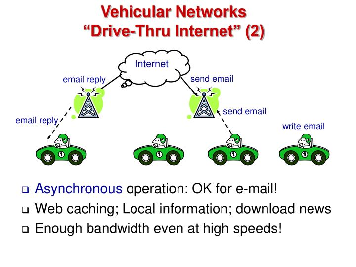 Vehicular Networks