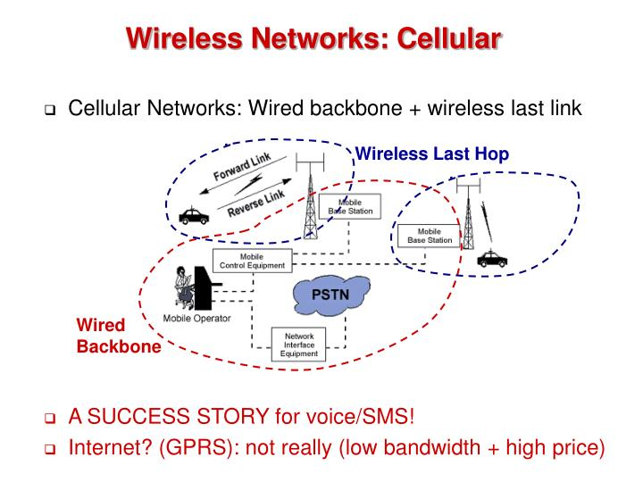 Wireless networks cellular