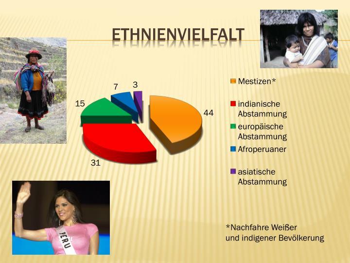 ethnienvielfalt