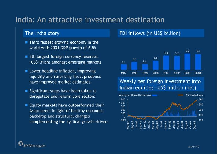 India: An attractive investment destination