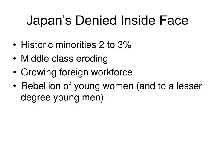 Japan's Denied Inside Face
