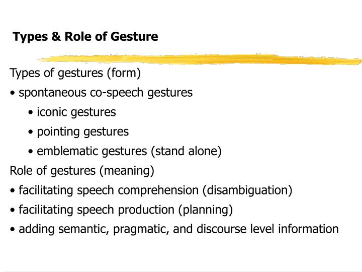 Types & Role of Gesture