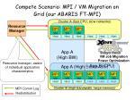 compete scenario mpi vm migration on grid our abaris ft mpi