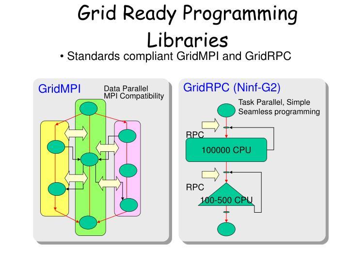 GridRPC (Ninf-G2)