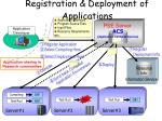 registration deployment of applications