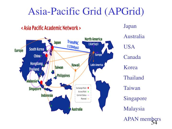 Asia-Pacific Grid (APGrid)