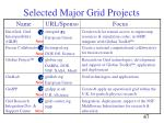 selected major grid projects1