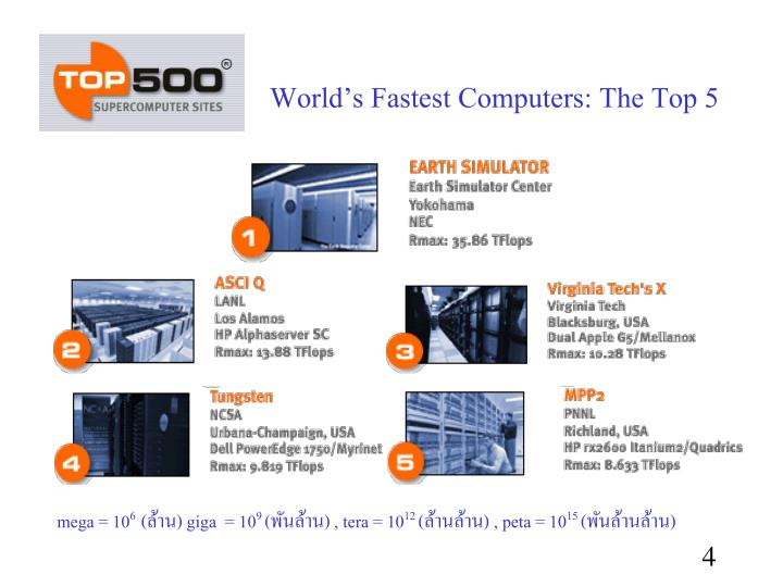 World's Fastest Computers: The Top 5