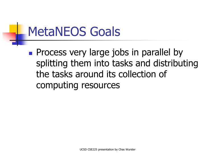 MetaNEOS Goals