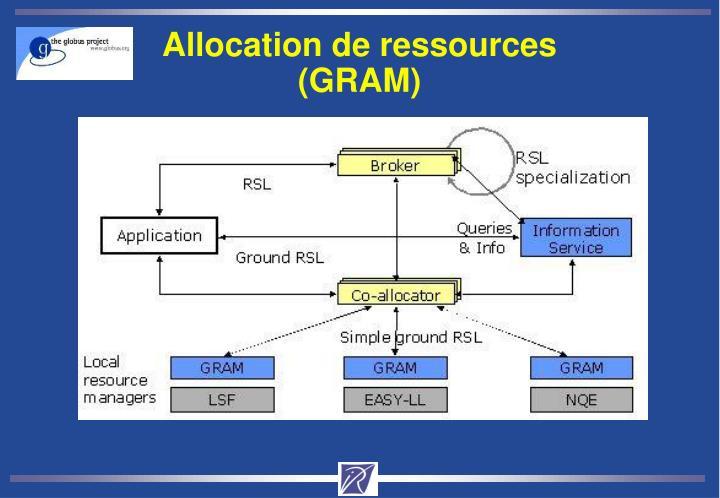 Allocation de ressources