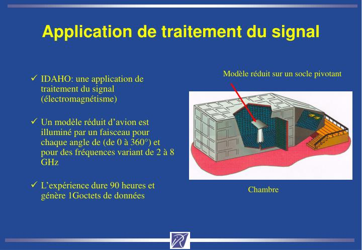 Application de traitement du signal