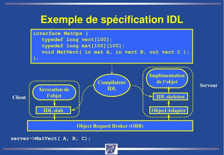 Exemple de spécification IDL