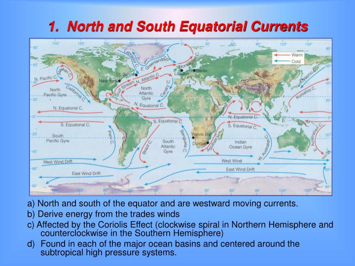 1.  North and South Equatorial Currents