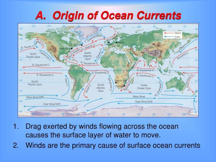 A.  Origin of Ocean Currents