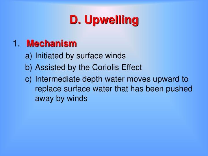 D. Upwelling