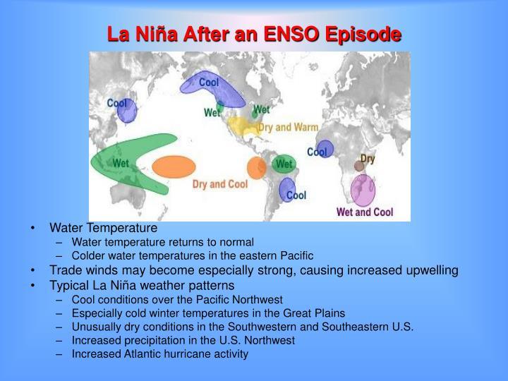 La Niña After an ENSO Episode