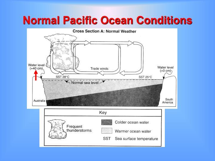 Normal Pacific Ocean Conditions