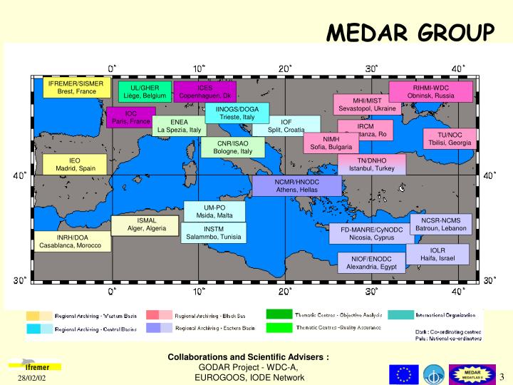 Medar group
