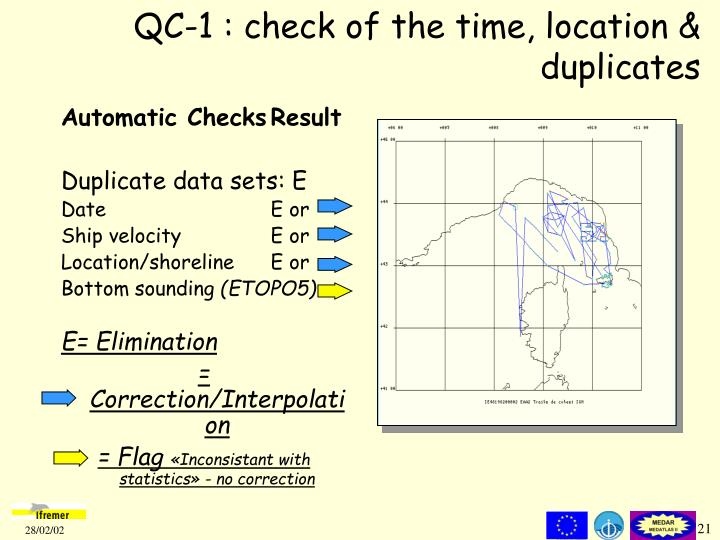 QC-1 : check of the time, location & duplicates