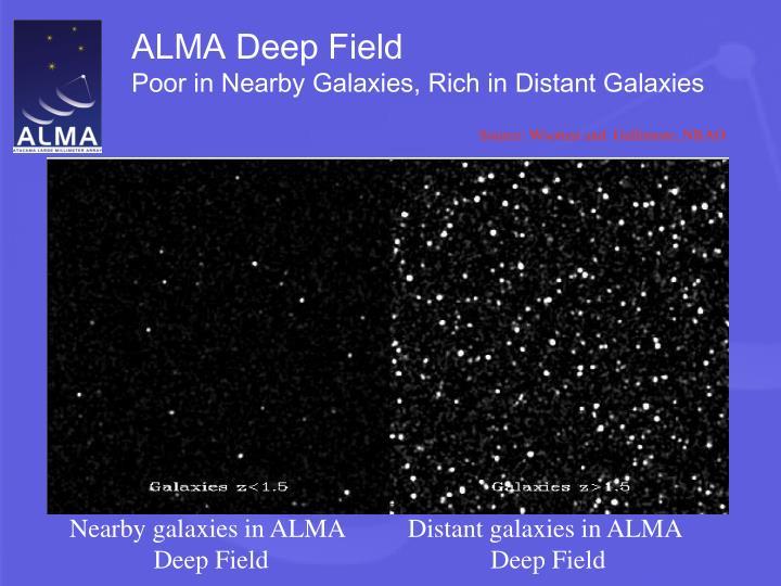 ALMA Deep Field