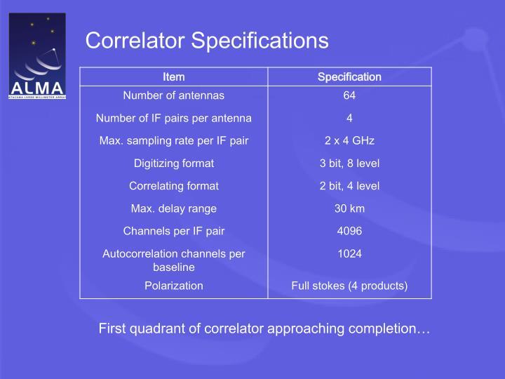 Correlator Specifications