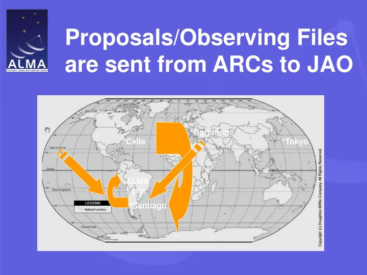 Proposals/Observing Files are sent from ARCs to JAO