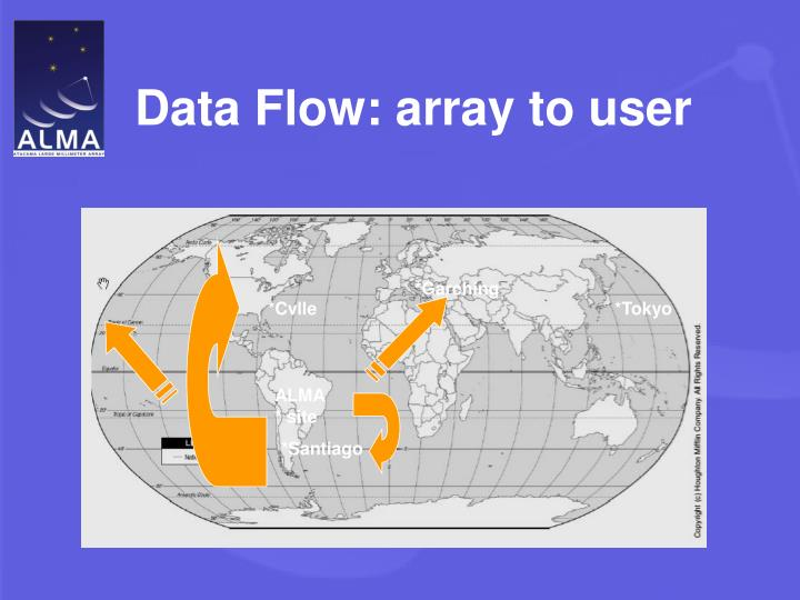 Data Flow: array to user